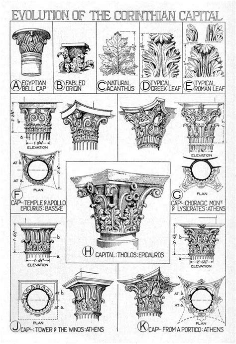 Banister Definition Corinthian Capital Ornate Capital Decorated With Two Rows