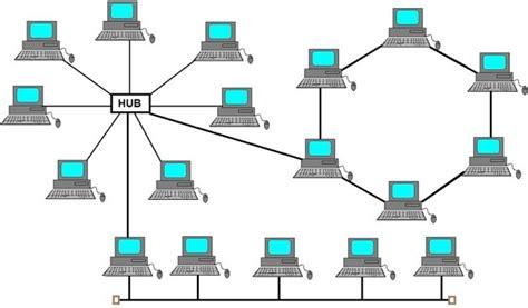 pengertian hybrid layout adalah topologi hybrid pengertian kelebihan dan kekurangannya