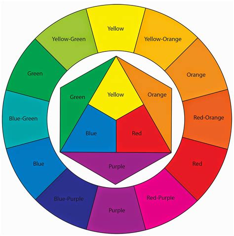 labeled color wheel color wheel labeled with all colors pictures to pin on