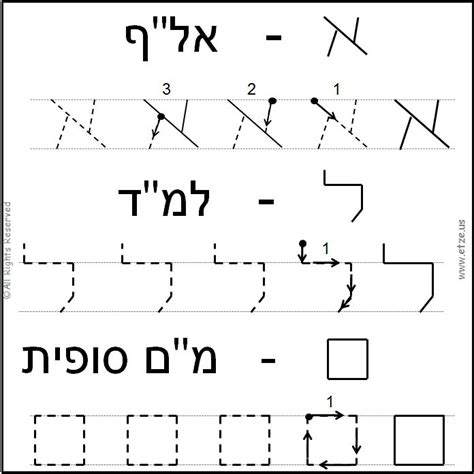 Hebrew Alphabet Worksheets For by The World S Catalog Of Ideas