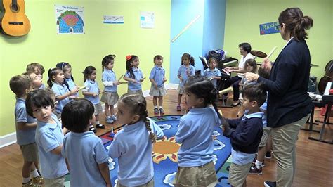Fiu Mba Cost by Arts Preschools Tunes In To Financing