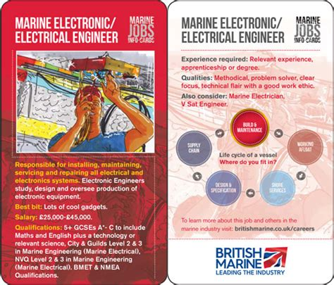 electric boat engineering jobs marine electronic electrical engineer