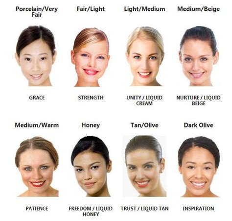 light medium skin tone 100 ideas to try about skin tones shapes etc hair color