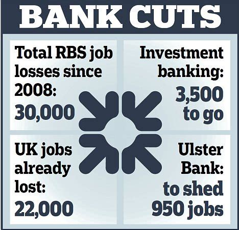ulster bank investments banker hourican sees pay soar as rbs axes