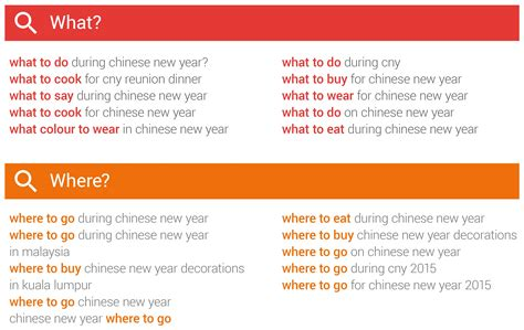 what to do during new year monkey year micro moments think with apac