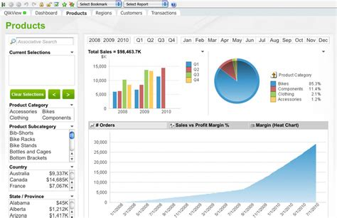 download qlikview themes templates qlikview software g2 crowd