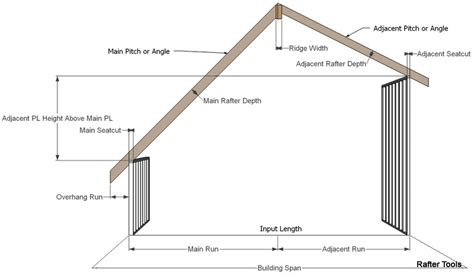 What Is A Gable Rafter Tools For Android Apps Calculator Unequal Pitched