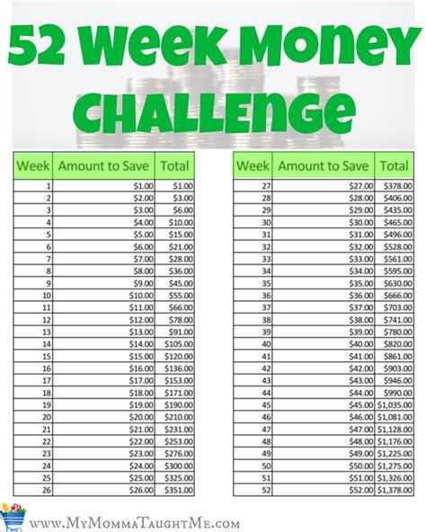 week money challenge the money challenge my momma taught me