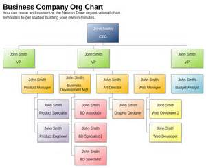 corporate organization chart template business company organizational chart template nevron