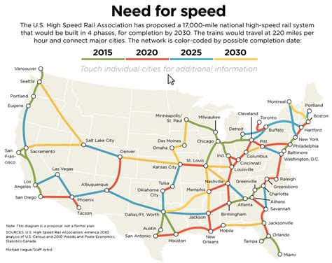 texas high speed rail map dallas fort worth and houston mayors back high speed rail transportation dallas news