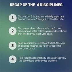 4 disciplines of execution scoreboard template why we the 4 disciplines of execution and you should