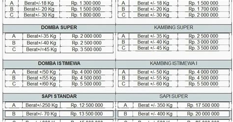 daftar harga hewan qurban  kata kata gokil raja gombal