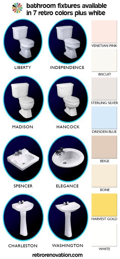 Gerber Bathroom Sinks - bathroom fixtures in 7 retro colors from peerless plus we compare gerber and peerless pastels