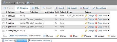 membuat tabel relasi database di membuat relasi tabel database di phpmyadmin tulisan faris