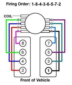 jaguar xj8 serpentine belt diagram, jaguar, free engine