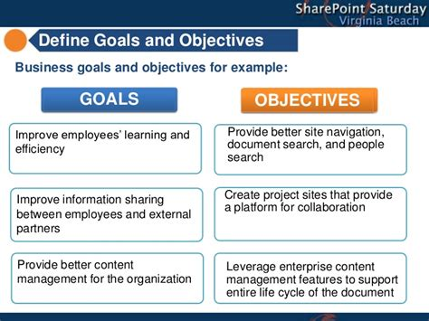 goals and objectives template leadership goals and objectives exles pictures to pin