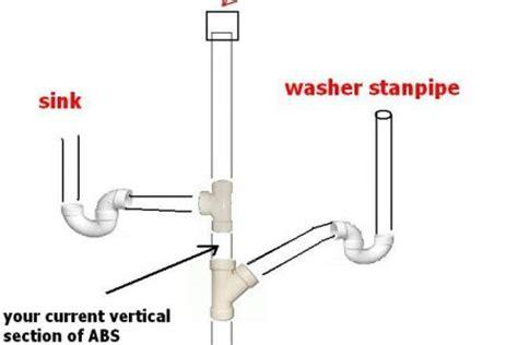Plumbing Washing Machine Drain Diagram by Washing Machine Drain Pipe Diagram Washer Drain Pipe