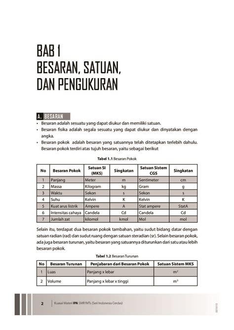Cerdas Bologi Smp Kelas Vii Ix Ktsp kuasai materi ipa smp kelas vii viii ix seri indonesia