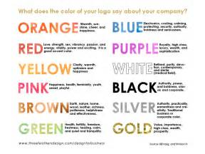 what does the color of your logo say about your company