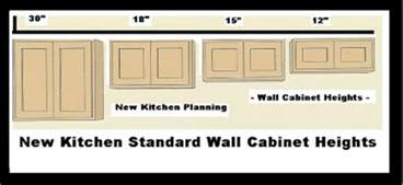 Kitchen Wall Cabinet Sizes Kitchen Cabinet Sizes