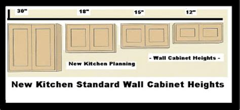 wall cabinet sizes for kitchen cabinets kitchen cabinet sizes blog