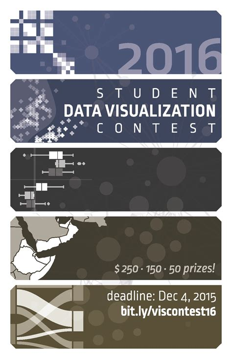 Sweepstake Blogs - duke libraries data visualization services