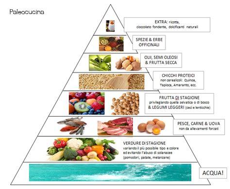 alimentazione per diabetici anziani la piramide alimentare paleo in forma con la paleocucina