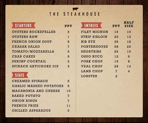 Steak House Menu by Steakhouse Survival Guide