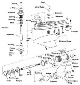 Volvo Sx Outdrive Manual Volvo Penta Water Page 1 Iboats Boating Forums