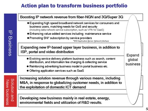 business ideas your plan and business actions news release ljzn080513d 06