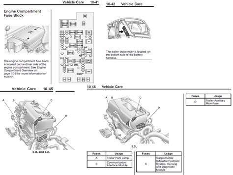 chevy trailer wiring harness diagram how heavy of a trailer tow with 2013 tahoe autos post