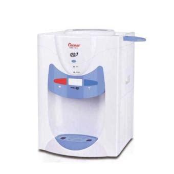 Cosmos Dispenser Cwd 1150 P Putih daftar harga dispenser air semua merek terbaru update