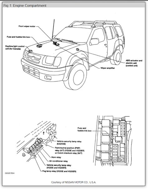 nissan x trail abs wiring diagram wiring diagram