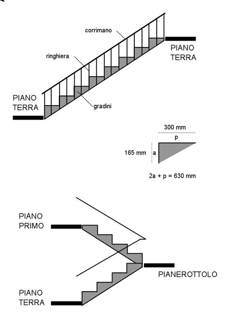 corrimano scale normativa great italy stair drawing scale disegno con notesvg with