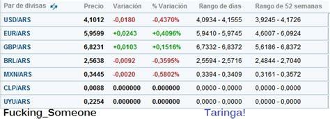 cuanto es 100000 pesos mexicanos en dollares yahoo 7 8 2011 cuanto vale el peso argentino noticias taringa