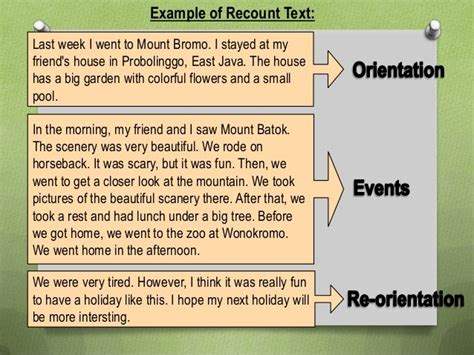 contoh biography recount contoh recount text holiday in beach contoh z