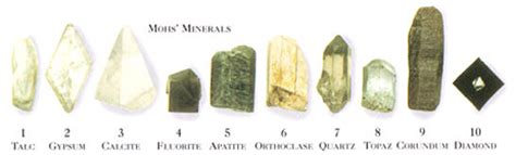 silvers hardness metal hardness how to measure it and why it matters for