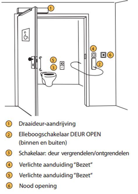 miva toilet deur draaideurautomaat mindervaliden toilet deurautomaat info