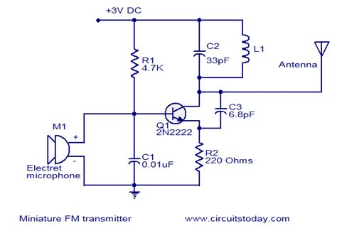fm transmitter receiver circuit diagram how do i calculate the frequency of an fm transmitter