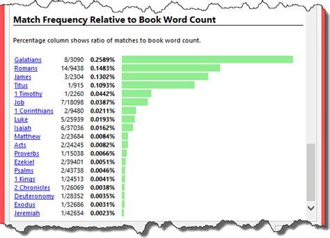 picture book word count bible word count statistics swordsearcher