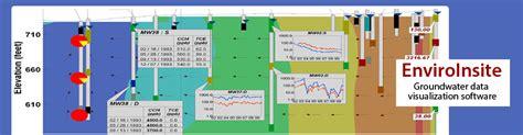 Stiff Diagram Excel Template Piper Diagram Interpretation Enthusiast Wiring Diagrams Free Stiff Diagram Excel Template