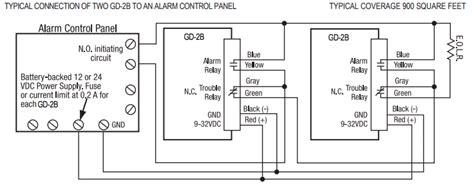 adt wiring diagram wiring free printable wiring schematics