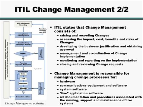 itil change management process template change management