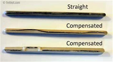 Jual Hair Dryer Crown guitar saddles removal adjustment replacement