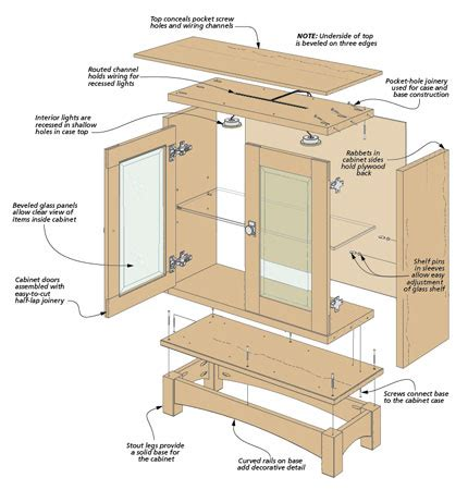 kitchen cabinet diagrams woodsmith plans