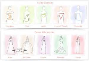 prom season 2013 choose the right prom dresses to stand