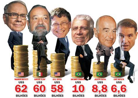 forbes lista dos mais ricos 2016 os mais ricos do mundo check out os mais ricos do mundo