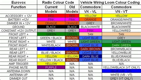 ford stereo wiring diagrams color codes radio wire color