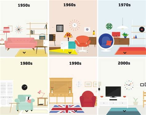 home design trends through the decades an illustrated history of the last 7 decades of interior