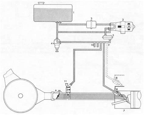 porsche 914 fuel injection pelican parts porsche 914 fuel injection system diagram